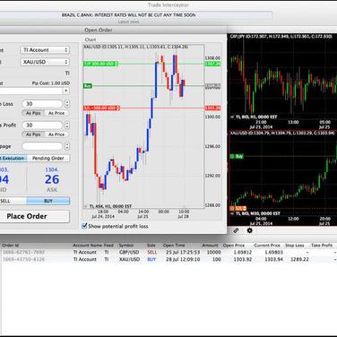 Trade Interceptor Alternatives and Similar Software - AlternativeTo net
