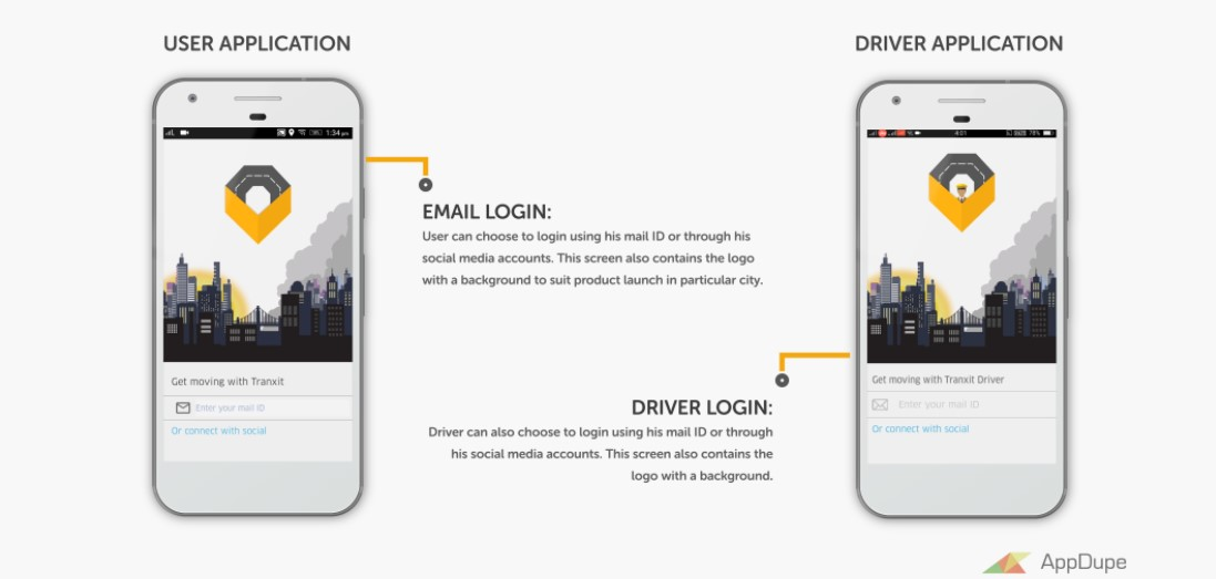 Uber Clone App - AppDupe Alternatives and Similar Apps and