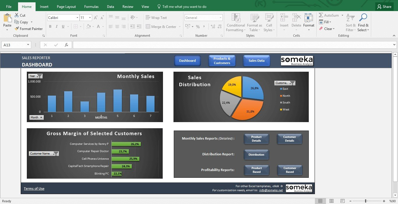 Small Business Dashboard Tools In Excel Alternatives And