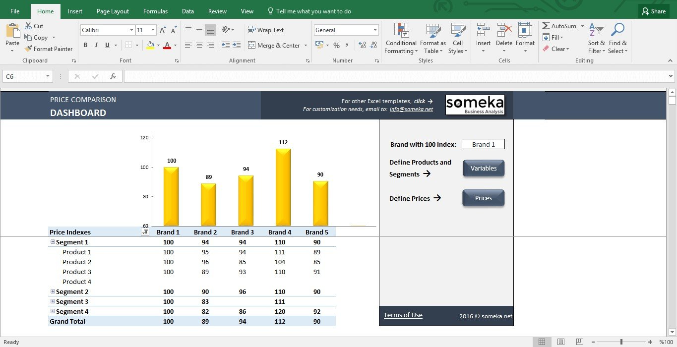 small business dashboard tools in excel alternatives and similar