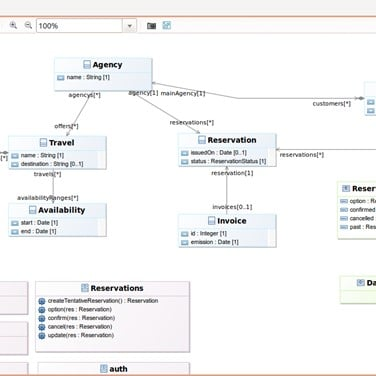 UML Designer Alternatives and Similar Software - AlternativeTo net