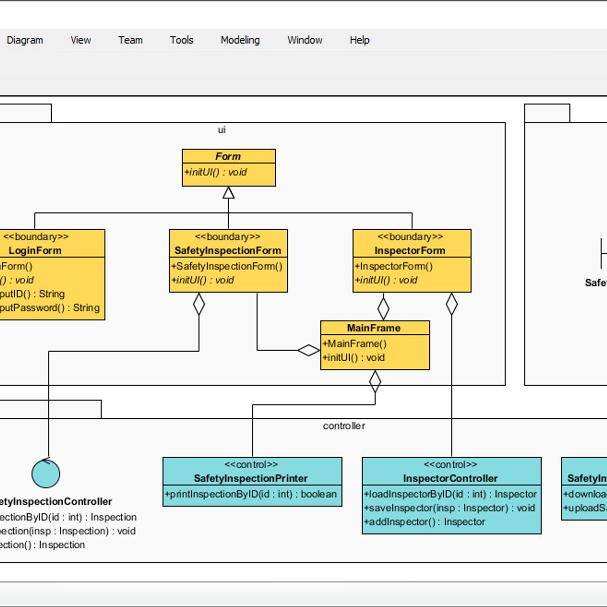 Visual Paradigm Alternatives And Similar Software Process Flow Diagram Ubuntu