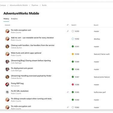 Azure DevOps Alternatives and Similar Websites and Apps