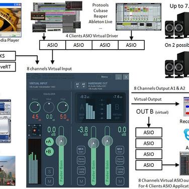 Voicemeeter Alternatives and Similar Software - AlternativeTo net