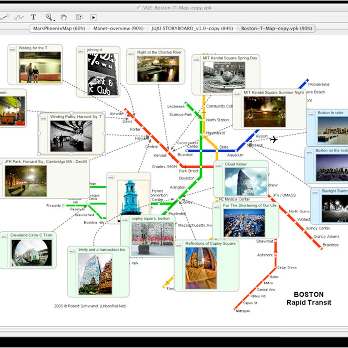 Visual Understanding Environment Alternatives and Similar