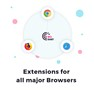 Browsers extension for all major browsers to capture and report bugs easily icon