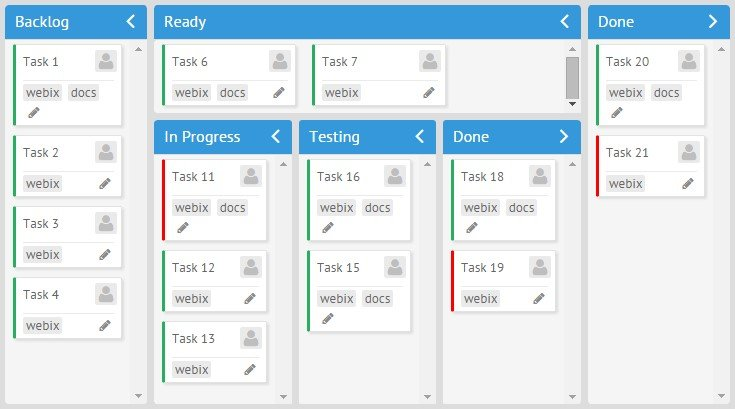 how to create a kanban board